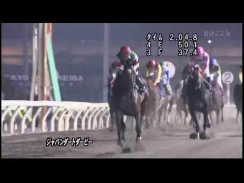 ジャパンダートダービー 2013 クリソライト 動画・結果