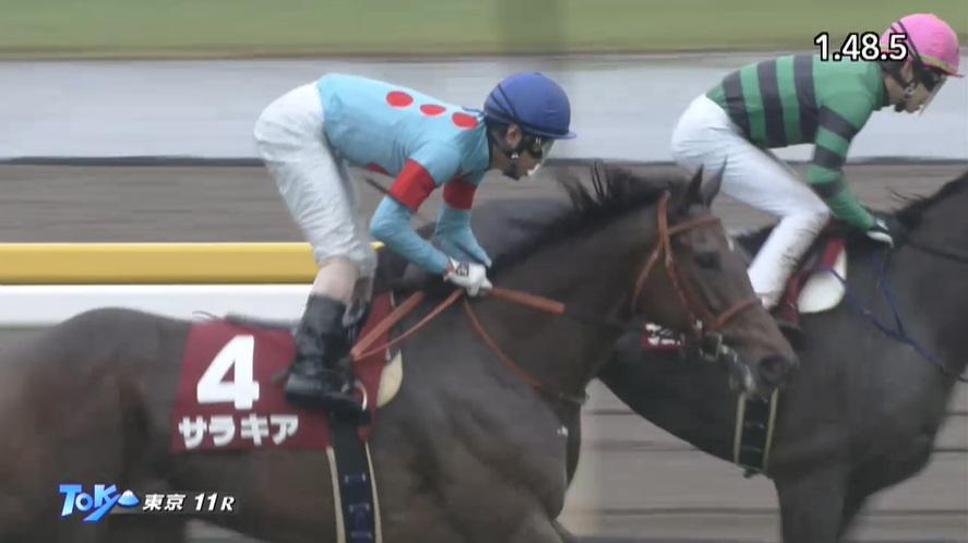 府中牝馬ステークス2020 サラキア